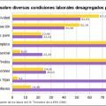 Motivos para el día europeo por la igualdad salarial entre mujeres y hombres